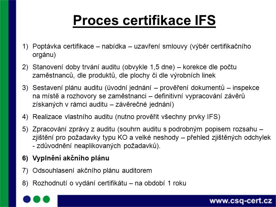 Proces certifikace IFS 1)Poptávka certifikace – nabídka – uzavření smlouvy (výběr certifikačního orgánu) 2)Stanovení doby trvání auditu (obvykle 1,5 dne) – korekce dle počtu zaměstnanců, dle produktů, dle plochy či dle výrobních linek 3)Sestavení plánu auditu (úvodní jednání – prověření dokumentů – inspekce na místě a rozhovory se zaměstnanci – definitivní vypracování závěrů získaných v rámci auditu – závěrečné jednání) 4)Realizace vlastního auditu (nutno prověřit všechny prvky IFS) 5)Zpracování zprávy z auditu (souhrn auditu s podrobným popisem rozsahu – zjištění pro požadavky typu KO a velké neshody – přehled zjištěných odchylek - zdůvodnění neaplikovaných požadavků).