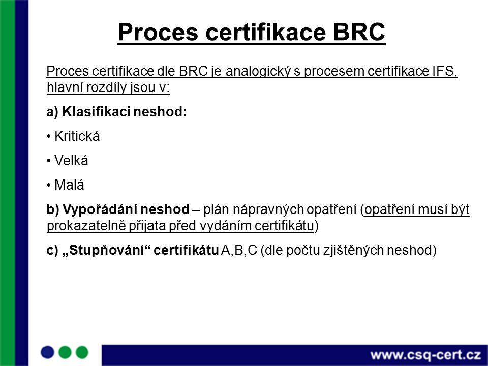 """Proces certifikace BRC Proces certifikace dle BRC je analogický s procesem certifikace IFS, hlavní rozdíly jsou v: a) Klasifikaci neshod: Kritická Velká Malá b) Vypořádání neshod – plán nápravných opatření (opatření musí být prokazatelně přijata před vydáním certifikátu) c) """"Stupňování certifikátu A,B,C (dle počtu zjištěných neshod)"""