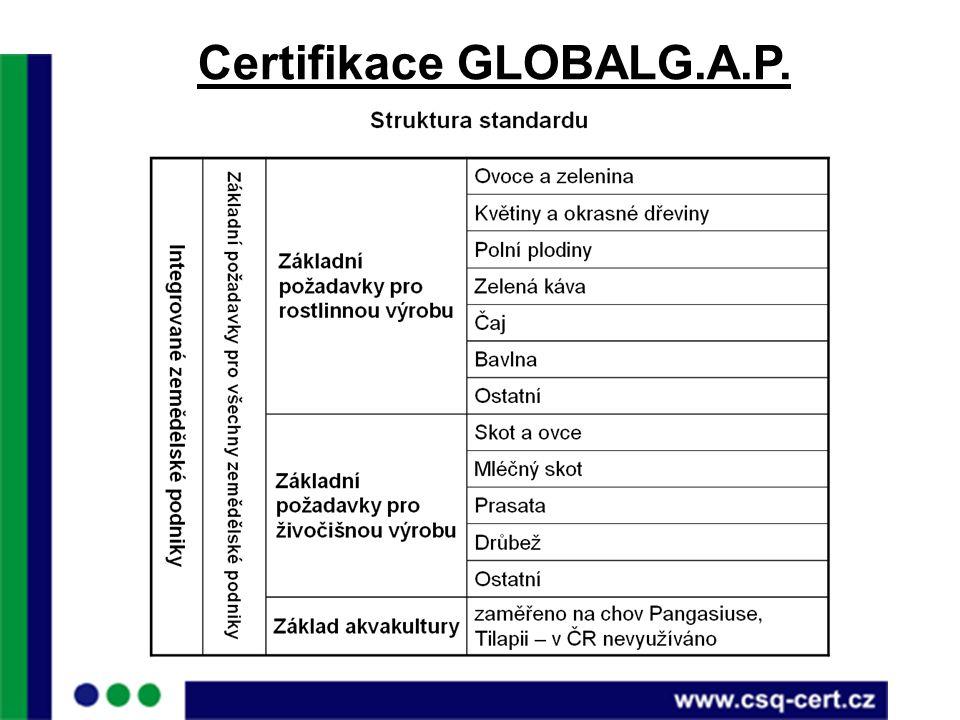 Certifikace GLOBALG.A.P.