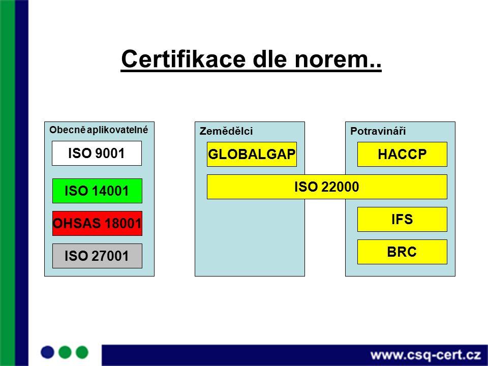 Obecně aplikovatelné ISO 9001 ISO 14001 ISO 27001 OHSAS 18001 ZemědělciPotravináři HACCP IFS BRC ISO 22000 GLOBALGAP Certifikace dle norem..