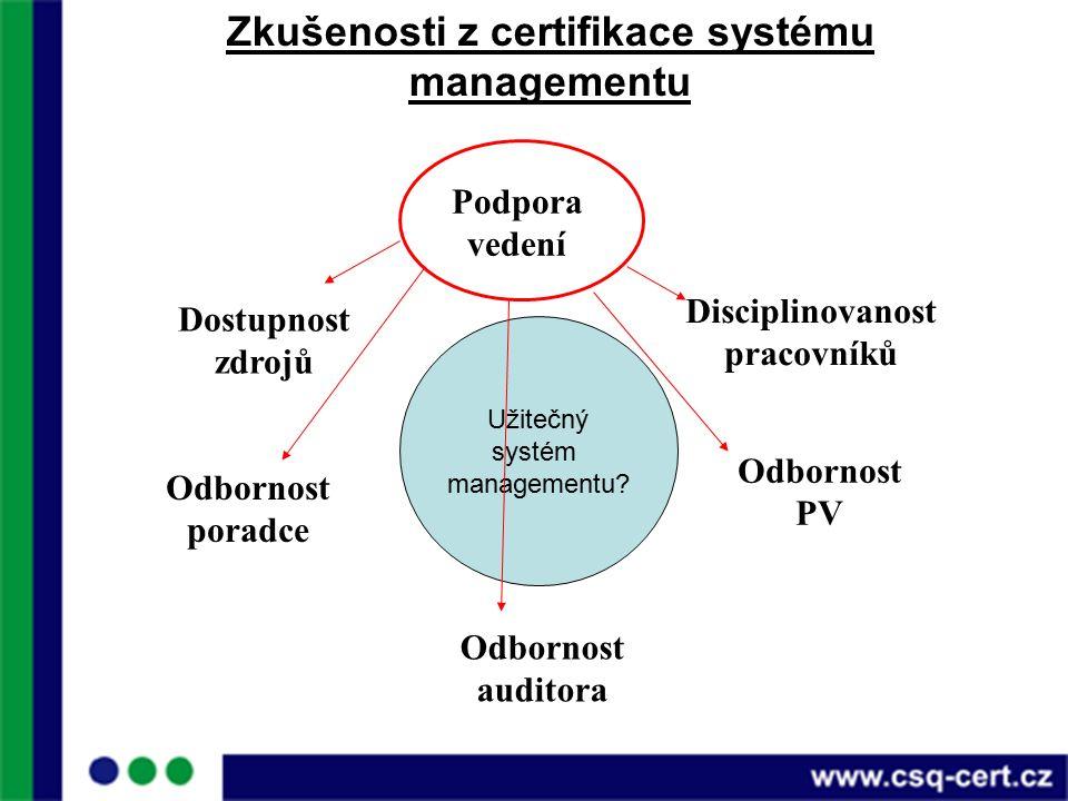 Zkušenosti z certifikace systému managementu Užitečný systém managementu.