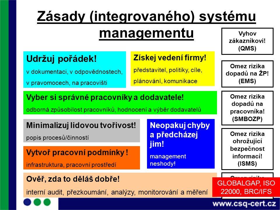 Zásady (integrovaného) systému managementu Získej vedení firmy.