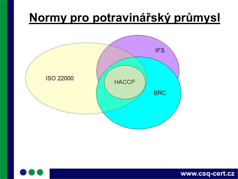 Normy pro potravinářský průmysl IFS BRC HACCP ISO 22000