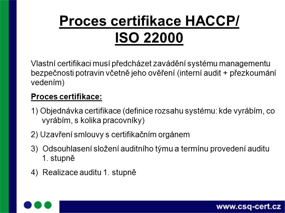 Proces certifikace HACCP/ ISO 22000 Vlastní certifikaci musí předcházet zavádění systému managementu bezpečnosti potravin včetně jeho ověření (interní audit + přezkoumání vedením) Proces certifikace: 1) Objednávka certifikace (definice rozsahu systému: kde vyrábím, co vyrábím, s kolika pracovníky) 2) Uzavření smlouvy s certifikačním orgánem 3) Odsouhlasení složení auditního týmu a termínu provedení auditu 1.