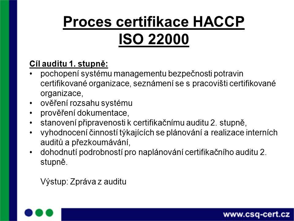 Proces certifikace HACCP ISO 22000 Cíl auditu 1.