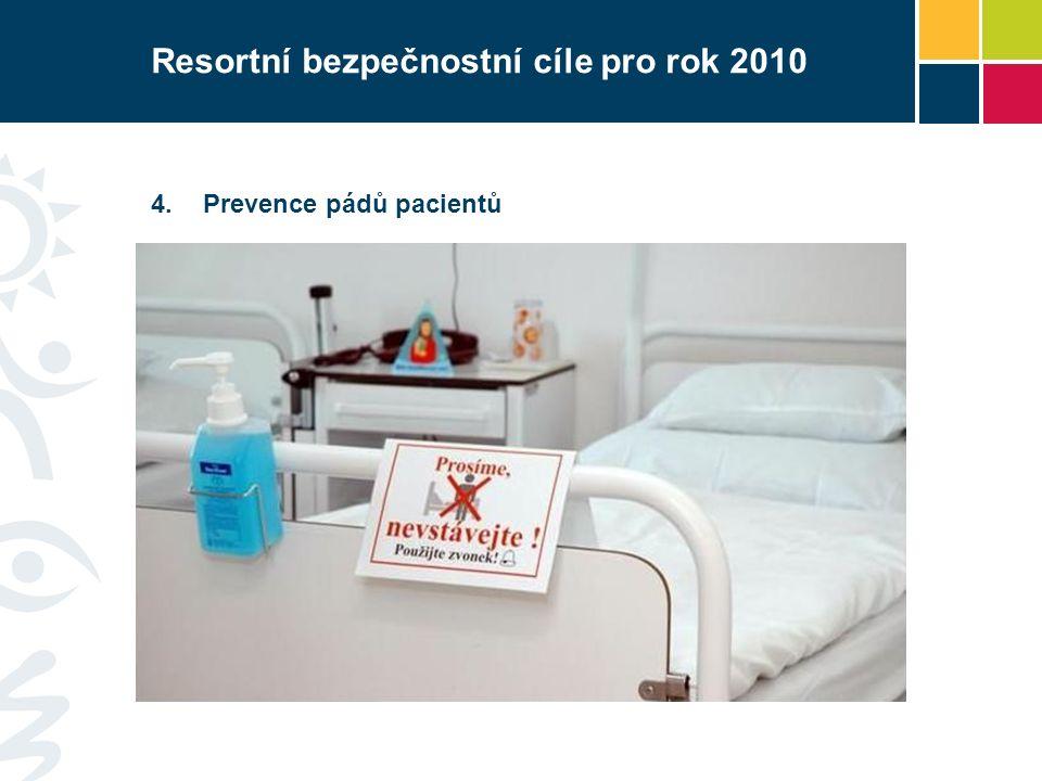 Resortní bezpečnostní cíle pro rok 2010 4.Prevence pádů pacientů