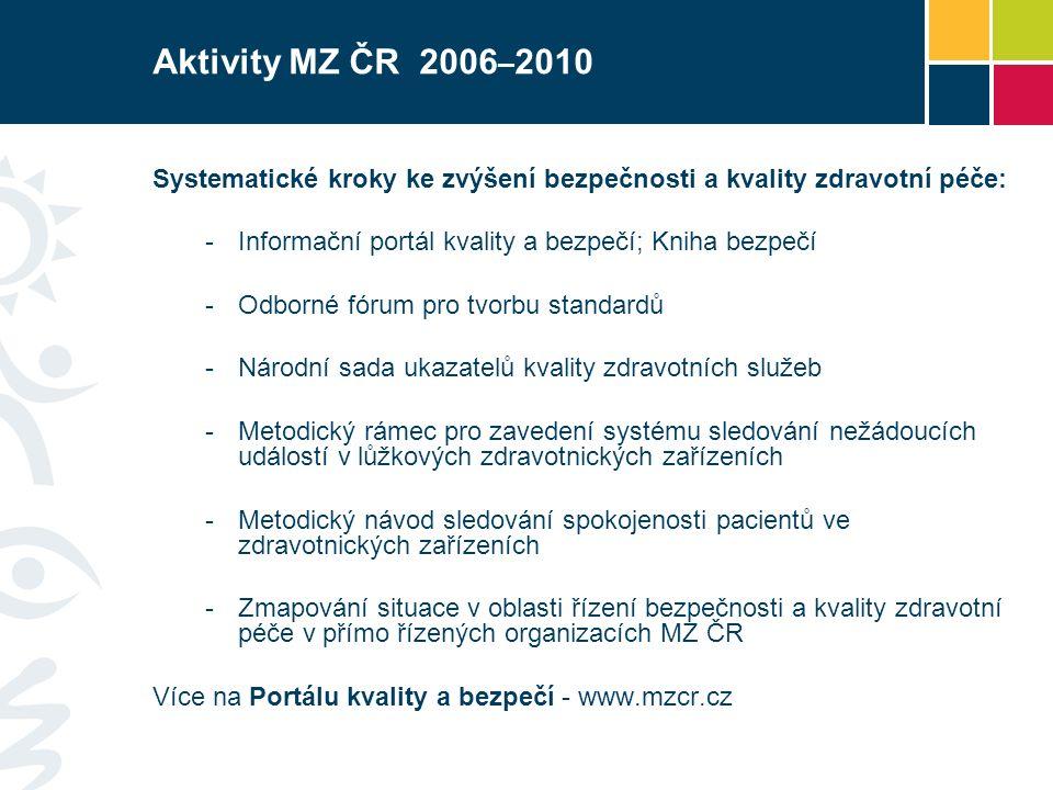 Aktivity MZ ČR 2006 – 2010 Systematické kroky ke zvýšení bezpečnosti a kvality zdravotní péče: -Informační portál kvality a bezpečí; Kniha bezpečí -Od