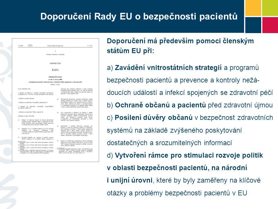Doporučení Rady EU o bezpečnosti pacientů Doporučení má především pomoci členským státům EU při: a) Zavádění vnitrostátních strategií a programů bezpe