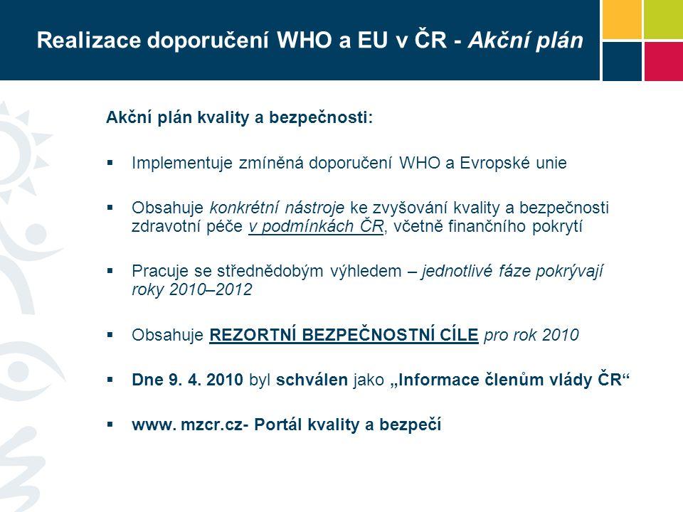 Realizace doporučení WHO a EU v ČR - Akční plán Akční plán kvality a bezpečnosti:  Implementuje zmíněná doporučení WHO a Evropské unie  Obsahuje kon