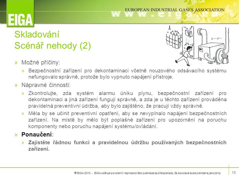  EIGA 2013 - EIGA uděluje povolení k reprodukci této publikace za předpokladu, že Asociace bude potvrzena jako zdroj Skladování Scénář nehody (2) »Mo