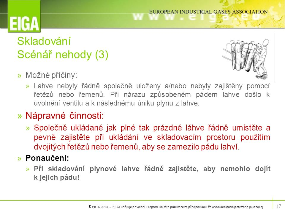  EIGA 2013 - EIGA uděluje povolení k reprodukci této publikace za předpokladu, že Asociace bude potvrzena jako zdroj Skladování Scénář nehody (3) »Mo