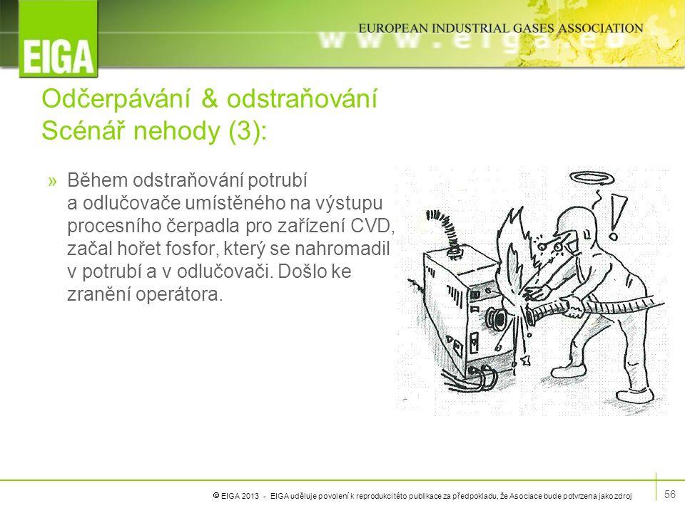  EIGA 2013 - EIGA uděluje povolení k reprodukci této publikace za předpokladu, že Asociace bude potvrzena jako zdroj Odčerpávání & odstraňování Scéná