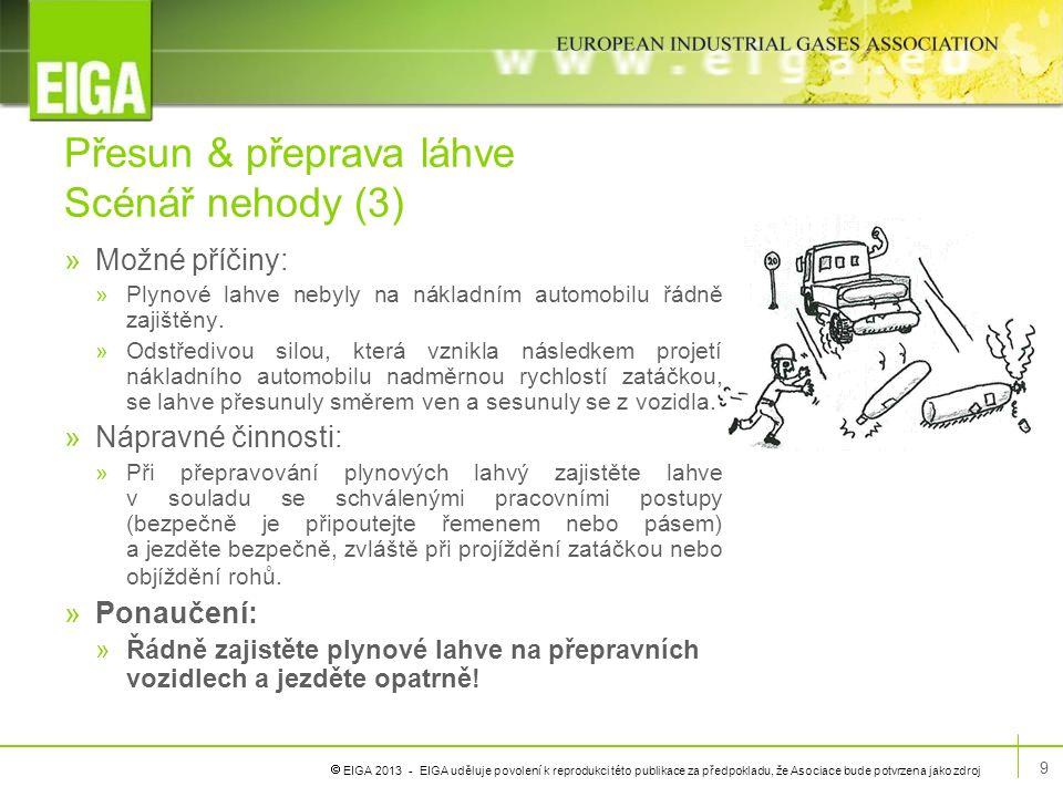  EIGA 2013 - EIGA uděluje povolení k reprodukci této publikace za předpokladu, že Asociace bude potvrzena jako zdroj Instalace & demontování plynových lahví Scénář nehody (6): »Pracovník ulomil držák ventilu, když se snažil otevřít jej silou pomocí francouzského klíče, aniž věděl, že ventil již byl otevřený.