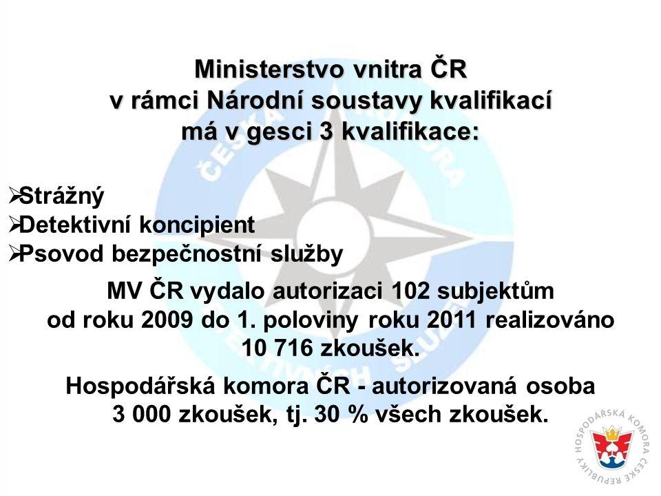 Ministerstvo vnitra ČR v rámci Národní soustavy kvalifikací má v gesci 3 kvalifikace:  Strážný  Detektivní koncipient  Psovod bezpečnostní služby MV ČR vydalo autorizaci 102 subjektům od roku 2009 do 1.