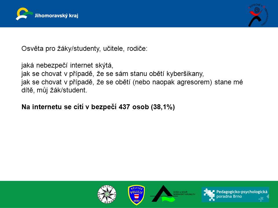 Osvěta pro žáky/studenty, učitele, rodiče: jaká nebezpečí internet skýtá, jak se chovat v případě, že se sám stanu obětí kyberšikany, jak se chovat v