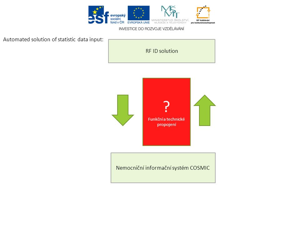 Automated solution of statistic data input: RF ID solution Nemocniční informační systém COSMIC .
