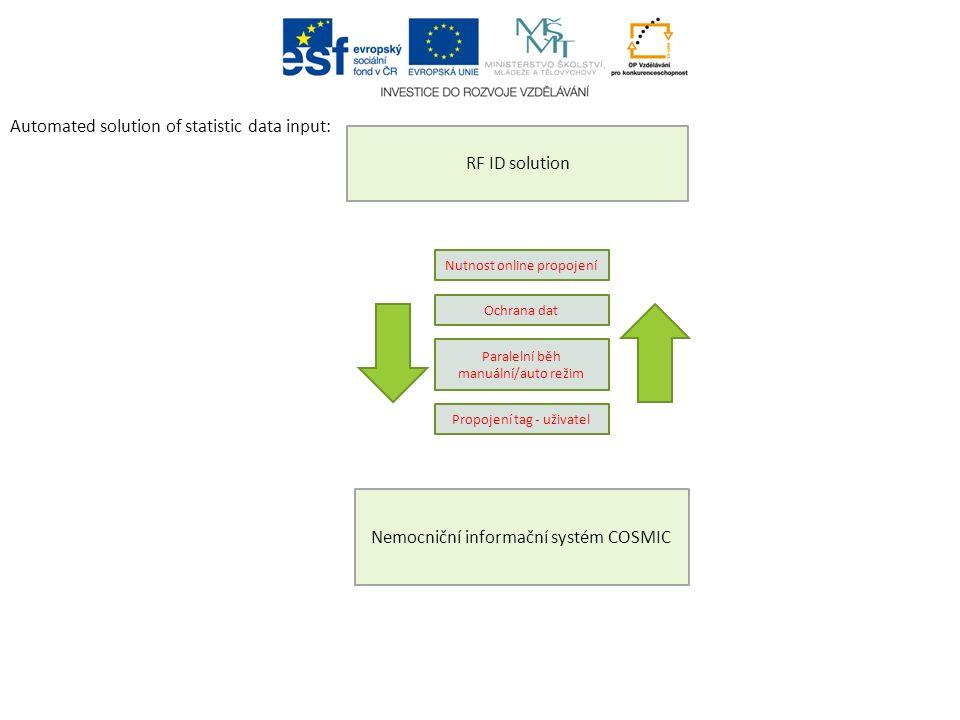 Automated solution of statistic data input: RF ID solution Nemocniční informační systém COSMIC Nutnost online propojení Ochrana dat Paralelní běh manu