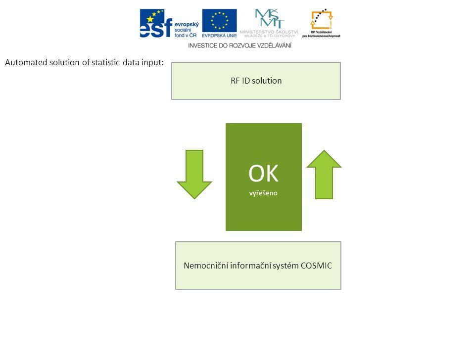 Automated solution of statistic data input: RF ID solution Nemocniční informační systém COSMIC OK vyřešeno