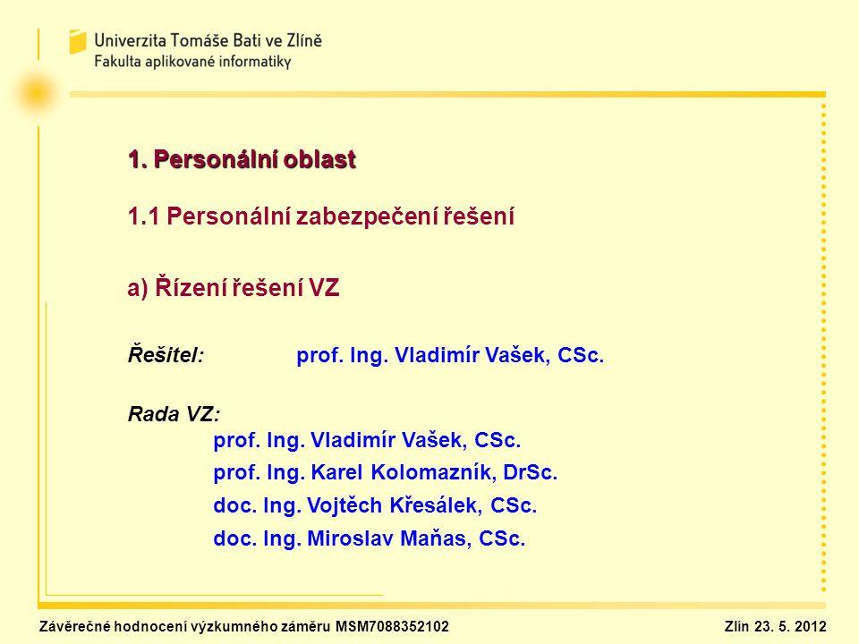 1. Personální oblast 1.1 Personální zabezpečení řešení a) Řízení řešení VZ Řešitel: prof.