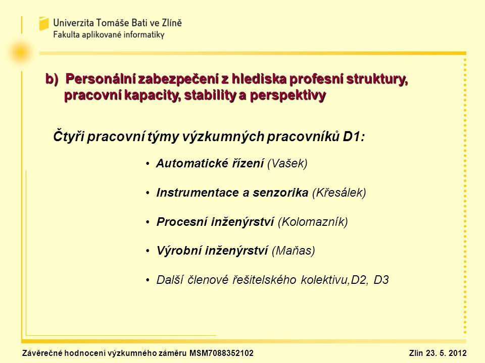 Automatické řízení (Vašek) Instrumentace a senzorika (Křesálek) Procesní inženýrství (Kolomazník) Výrobní inženýrství (Maňas) Další členové řešitelského kolektivu,D2, D3 Čtyři pracovní týmy výzkumných pracovníků D1: b) Personální zabezpečení z hlediska profesní struktury, pracovní kapacity, stability a perspektivy Závěrečné hodnocení výzkumného záměru MSM7088352102Zlín 23.