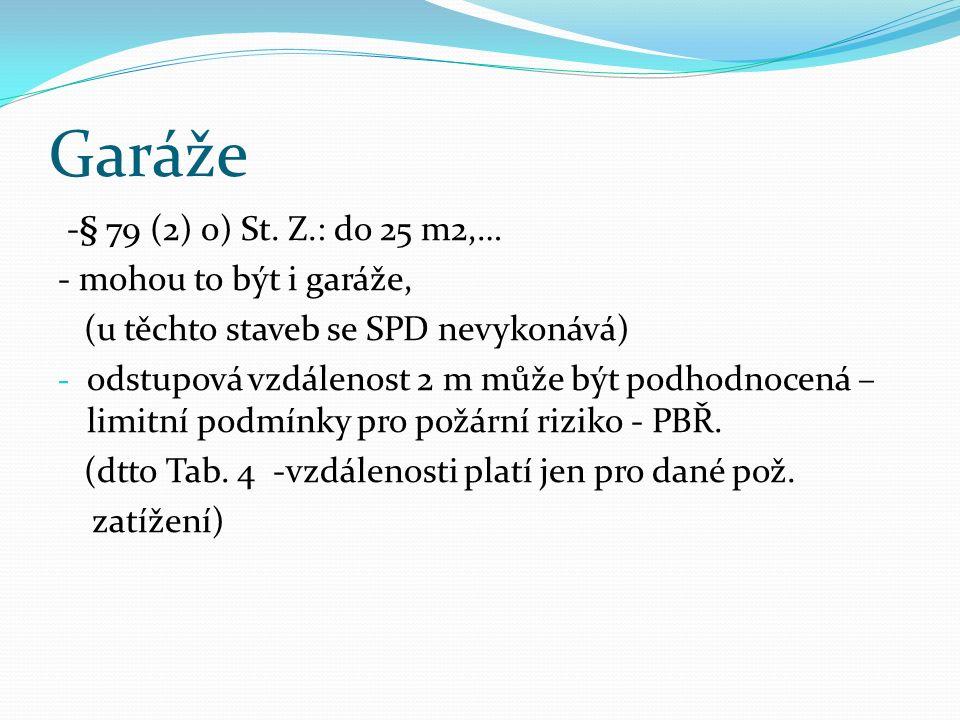 Garáže -§ 79 (2) o) St.