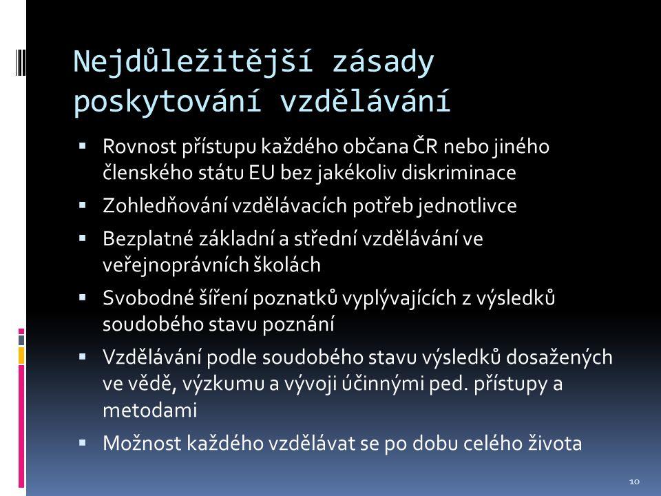Nejdůležitější zásady poskytování vzdělávání  Rovnost přístupu každého občana ČR nebo jiného členského státu EU bez jakékoliv diskriminace  Zohledňování vzdělávacích potřeb jednotlivce  Bezplatné základní a střední vzdělávání ve veřejnoprávních školách  Svobodné šíření poznatků vyplývajících z výsledků soudobého stavu poznání  Vzdělávání podle soudobého stavu výsledků dosažených ve vědě, výzkumu a vývoji účinnými ped.