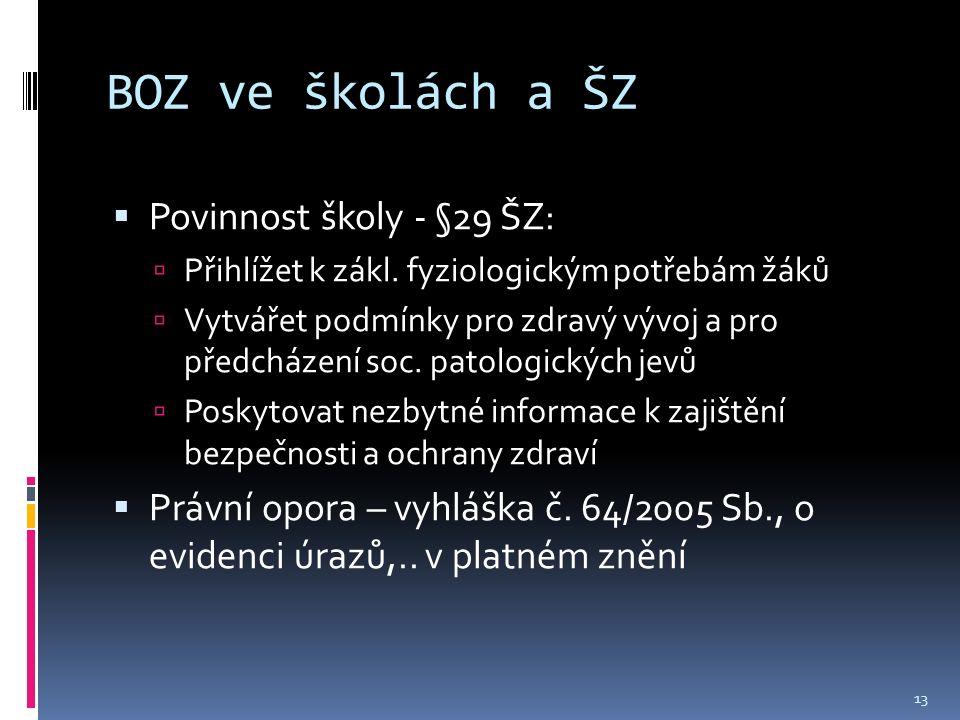 BOZ ve školách a ŠZ  Povinnost školy - §29 ŠZ:  Přihlížet k zákl.