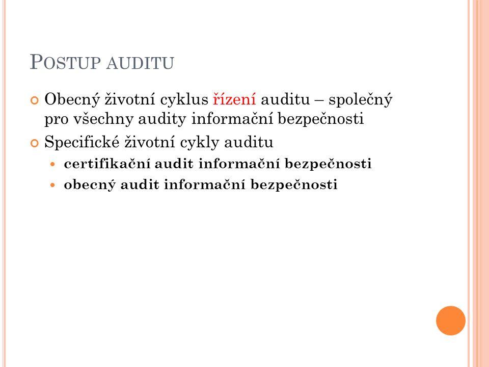P OSTUP AUDITU Obecný životní cyklus řízení auditu – společný pro všechny audity informační bezpečnosti Specifické životní cykly auditu certifikační audit informační bezpečnosti obecný audit informační bezpečnosti