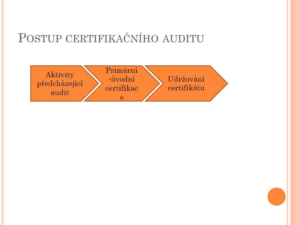 P OSTUP CERTIFIKAČNÍHO AUDITU Aktivity předcházející audit Primární -úvodní certifikac e Udržování certifikátu