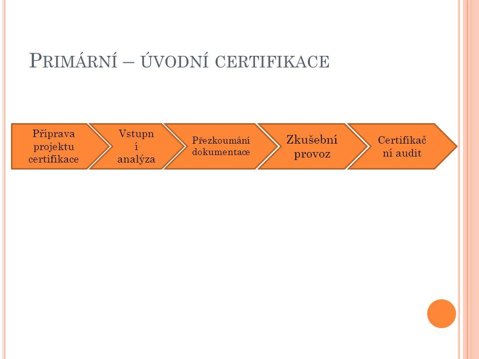 P RIMÁRNÍ – ÚVODNÍ CERTIFIKACE Příprava projektu certifikace Vstupn í analýza Přezkoumání dokumentace Zkušební provoz Certifikač ní audit