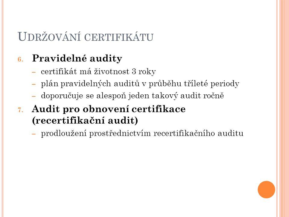 U DRŽOVÁNÍ CERTIFIKÁTU 6. Pravidelné audity – certifikát má životnost 3 roky – plán pravidelných auditů v průběhu tříleté periody – doporučuje se ales