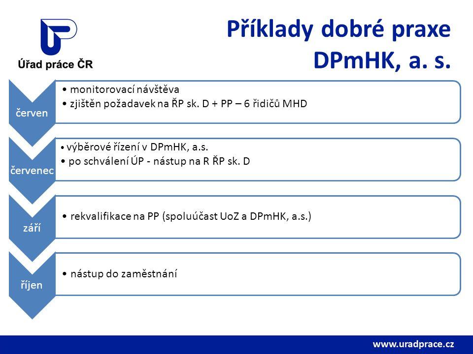 Příklady dobré praxe DPmHK, a. s. červen monitorovací návštěva zjištěn požadavek na ŘP sk.