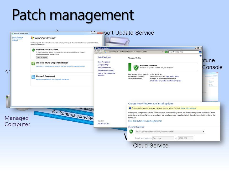 Právo na upgrade na Windows 7 Enterprise Správa aktualizací Microsoft Update Ochrana proti malware Inventury hardware, software a licencí Vzdálená pomoc Plná podpora skupinových politik Software deployment Distribuce operačních systémů Výstrahy & monitoring* *Systém výstrah ve Windows Intune je založen na předdefinovaných systémových událostech.