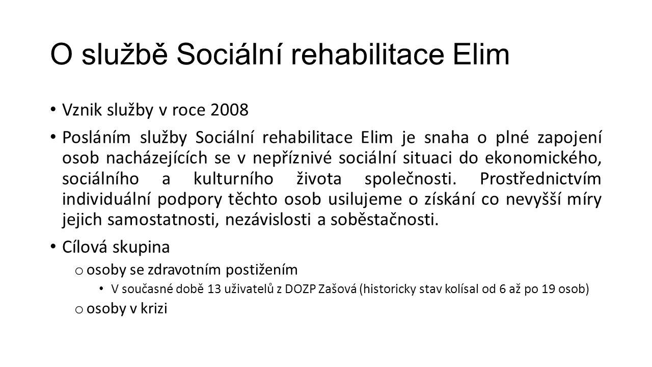 O službě Sociální rehabilitace Elim Vznik služby v roce 2008 Posláním služby Sociální rehabilitace Elim je snaha o plné zapojení osob nacházejících se