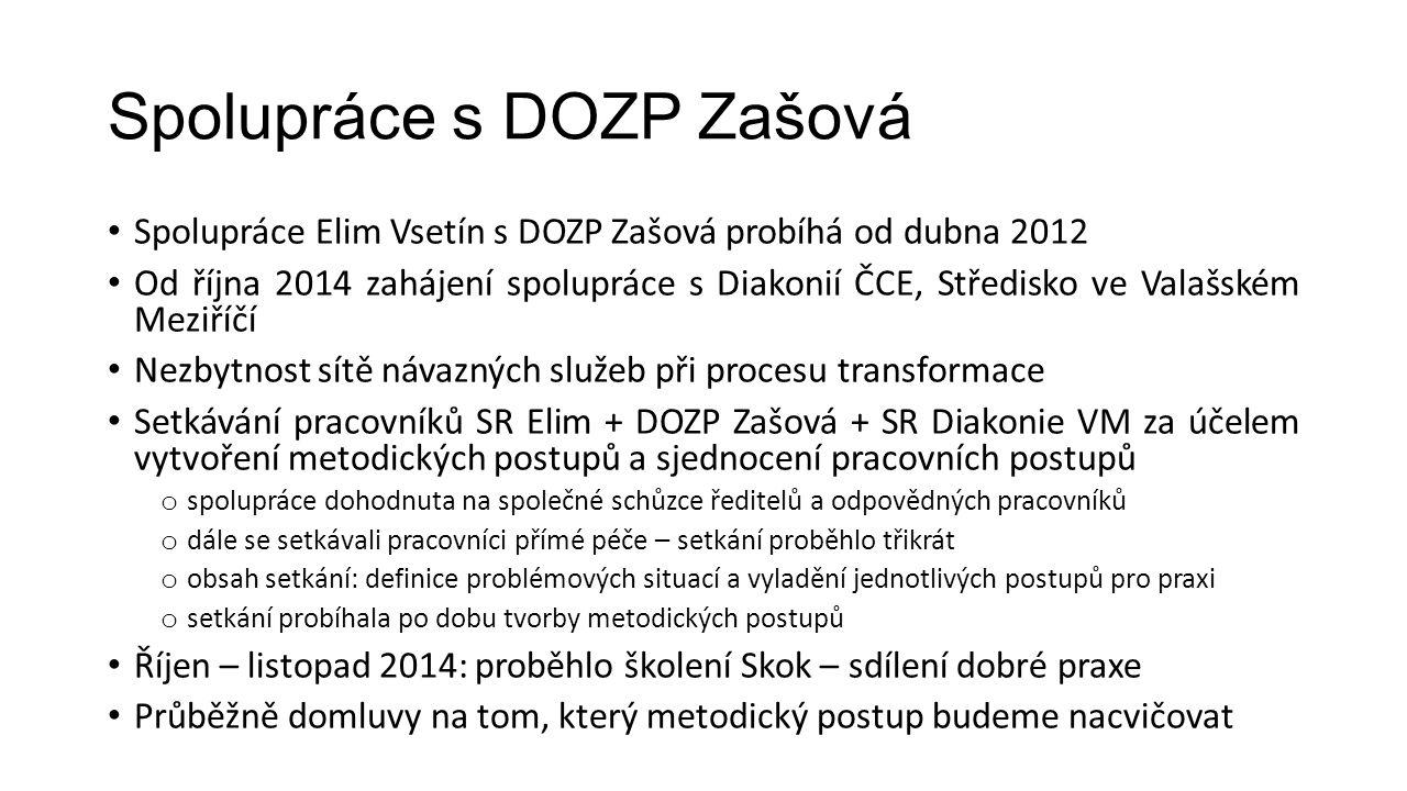 Spolupráce s DOZP Zašová Spolupráce Elim Vsetín s DOZP Zašová probíhá od dubna 2012 Od října 2014 zahájení spolupráce s Diakonií ČCE, Středisko ve Val