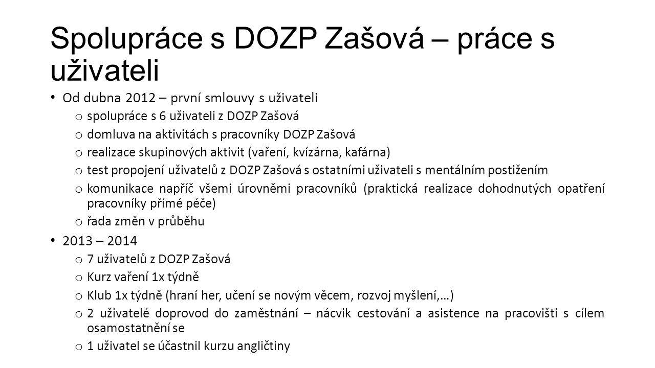 Spolupráce s DOZP Zašová – práce s uživateli Od dubna 2012 – první smlouvy s uživateli o spolupráce s 6 uživateli z DOZP Zašová o domluva na aktivitác