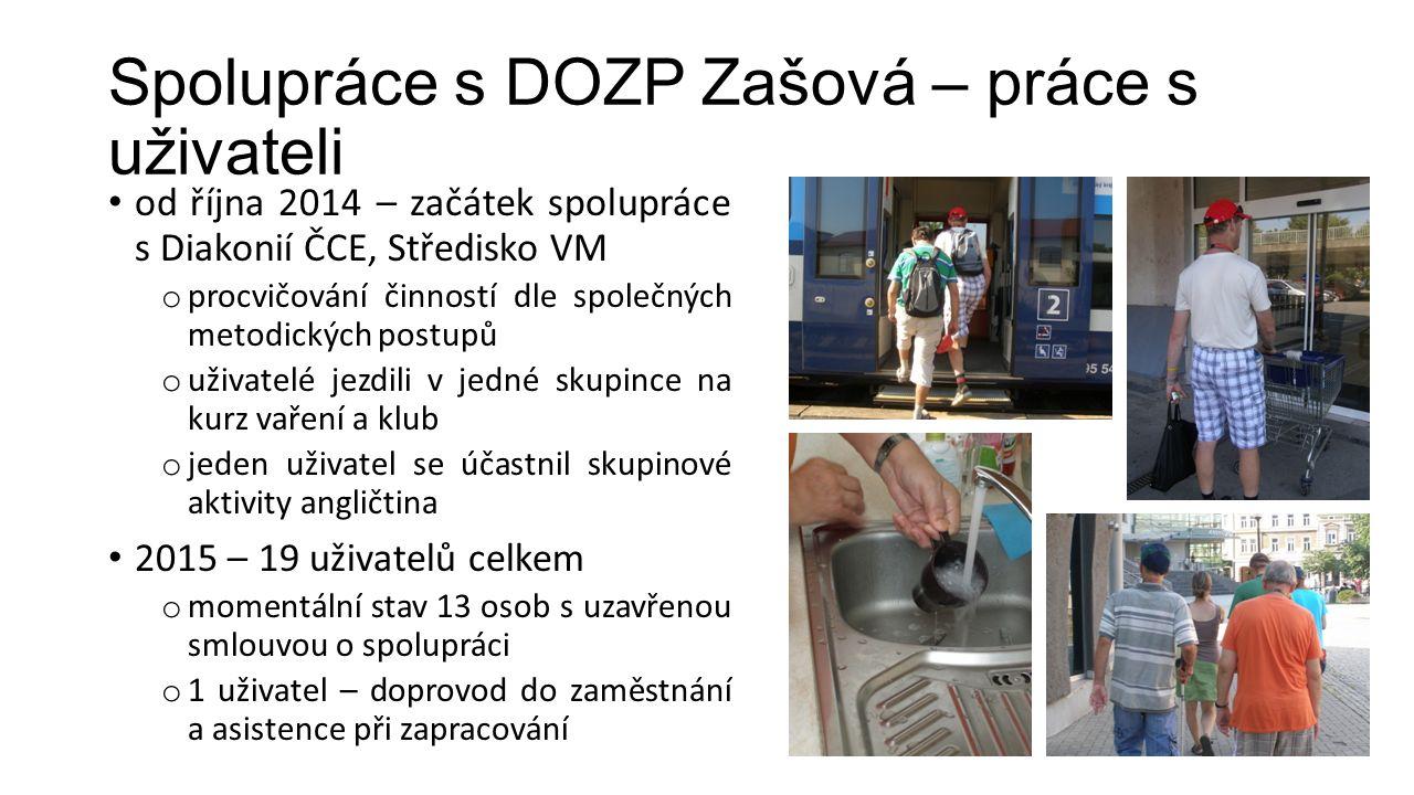 Spolupráce s DOZP Zašová – práce s uživateli od října 2014 – začátek spolupráce s Diakonií ČCE, Středisko VM o procvičování činností dle společných me