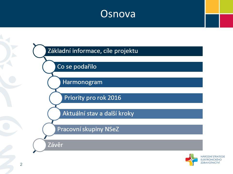 Osnova Základní informace, cíle projektu Co se podařilo Harmonogram Priority pro rok 2016 Aktuální stav a další kroky Pracovní skupiny NSeZ Závěr 2