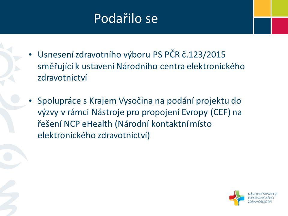 Podařilo se Usnesení zdravotního výboru PS PČR č.123/2015 směřující k ustavení Národního centra elektronického zdravotnictví Spolupráce s Krajem Vysočina na podání projektu do výzvy v rámci Nástroje pro propojení Evropy (CEF) na řešení NCP eHealth (Národní kontaktní místo elektronického zdravotnictví)