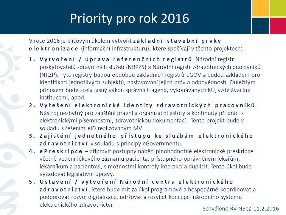 Priority pro rok 2016 V roce 2016 je klíčovým úkolem vytvořit základní stavební prvky elektronizace (informační infrastrukturu), které spočívají v těchto projektech: 1.Vytvoření / úprava referenčních registrů Národní registr poskytovatelů zdravotních služeb (NRPZS) a Národní registr zdravotnických pracovníků (NRZP).
