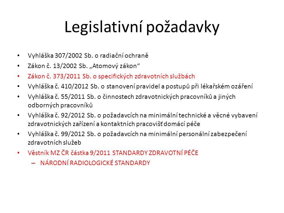 Legislativní požadavky Vyhláška 307/2002 Sb. o radiační ochraně Zákon č.