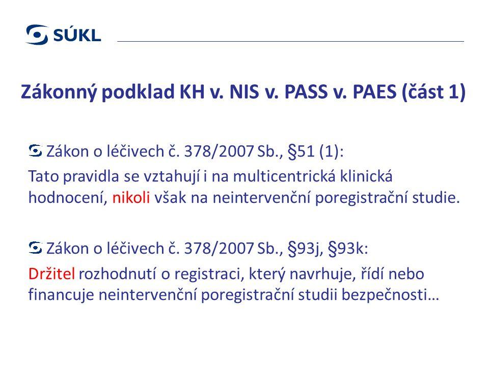 Zákonný podklad KH v. NIS v. PASS v. PAES (část 1) Zákon o léčivech č.