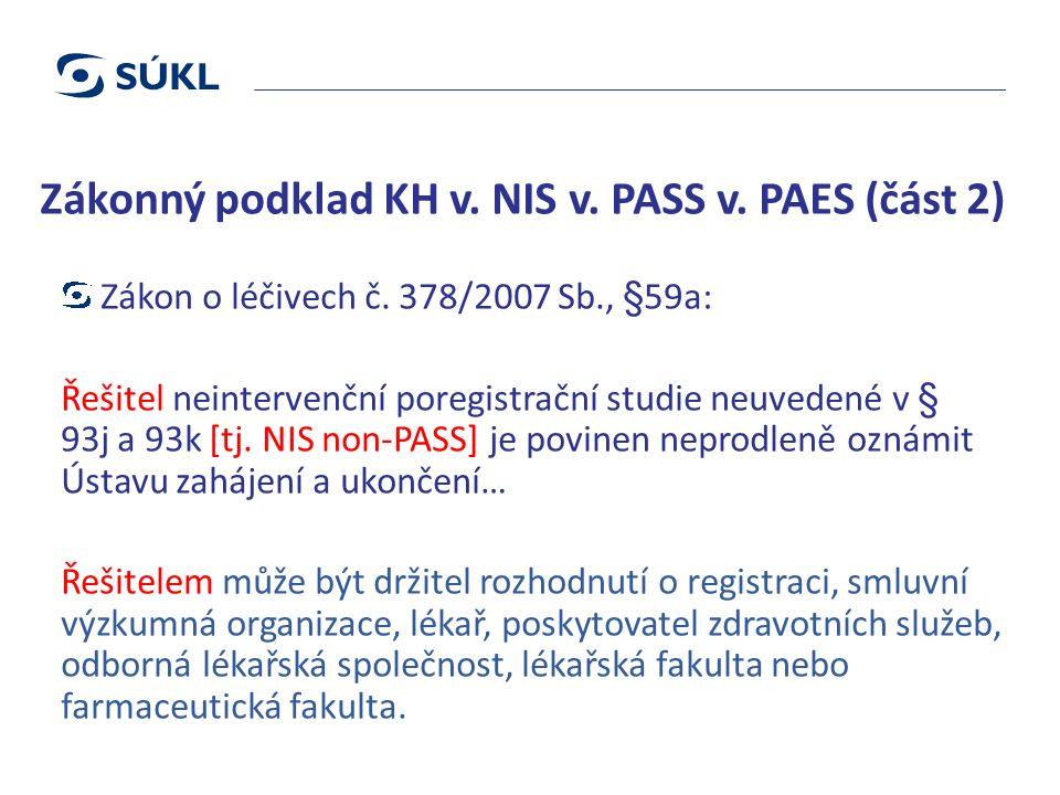 Zákonný podklad KH v. NIS v. PASS v. PAES (část 2) Zákon o léčivech č.