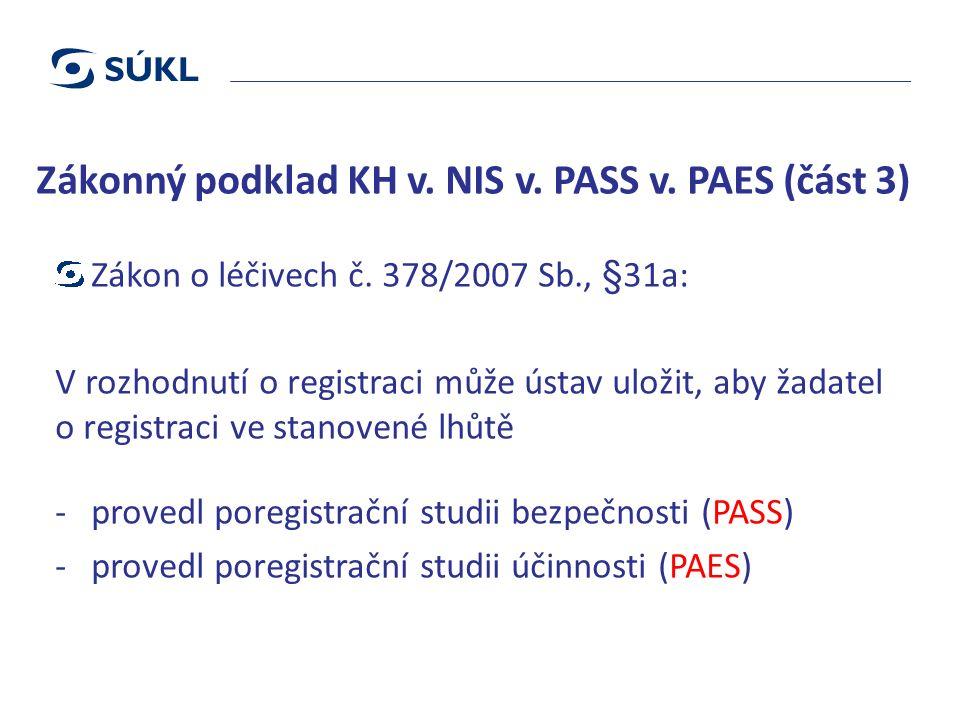 Zákonný podklad KH v. NIS v. PASS v. PAES (část 3) Zákon o léčivech č.