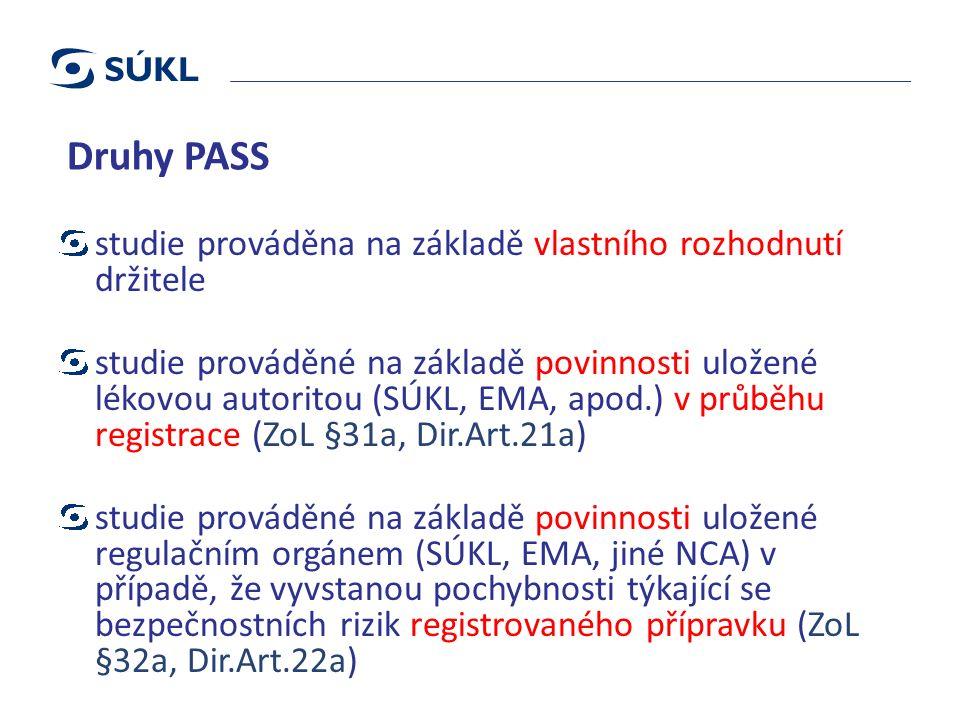 Druhy PASS studie prováděna na základě vlastního rozhodnutí držitele studie prováděné na základě povinnosti uložené lékovou autoritou (SÚKL, EMA, apod.) v průběhu registrace (ZoL §31a, Dir.Art.21a) studie prováděné na základě povinnosti uložené regulačním orgánem (SÚKL, EMA, jiné NCA) v případě, že vyvstanou pochybnosti týkající se bezpečnostních rizik registrovaného přípravku (ZoL §32a, Dir.Art.22a)