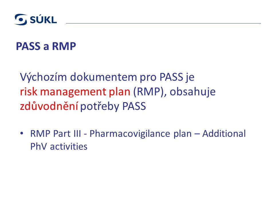 PASS a RMP Výchozím dokumentem pro PASS je risk management plan (RMP), obsahuje zdůvodnění potřeby PASS RMP Part III - Pharmacovigilance plan – Additional PhV activities