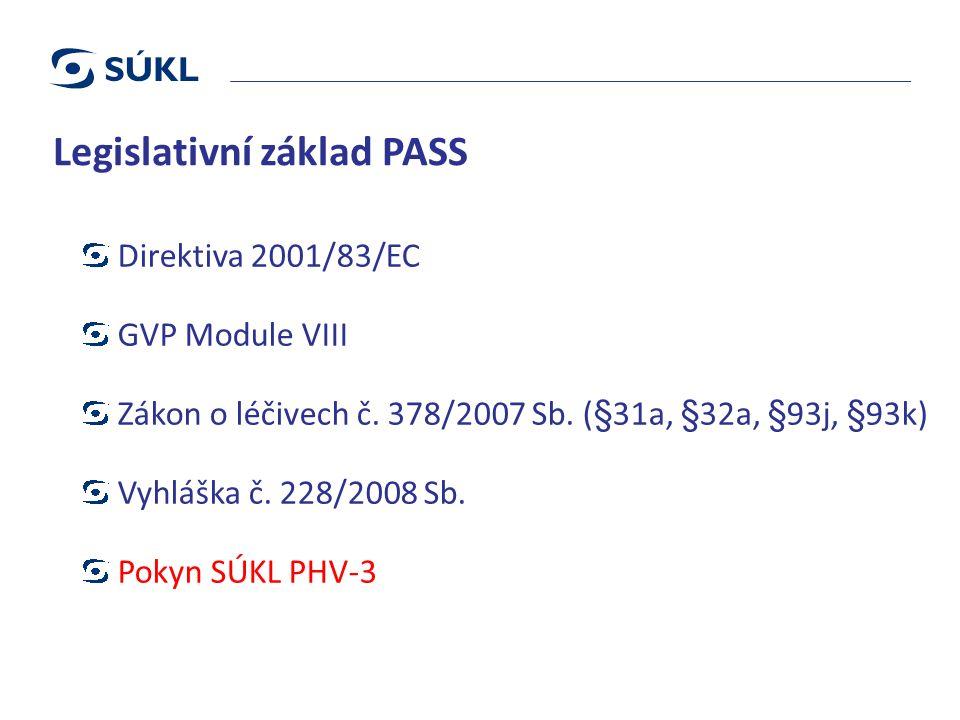 Legislativní základ PASS Direktiva 2001/83/EC GVP Module VIII Zákon o léčivech č.