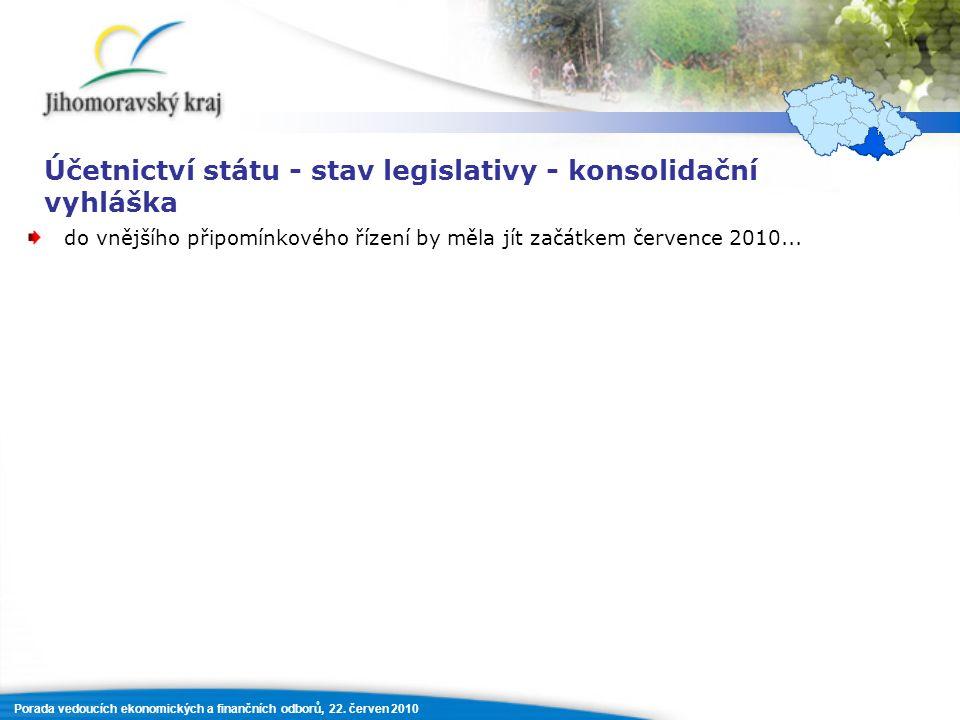 Porada vedoucích ekonomických a finančních odborů, 22.