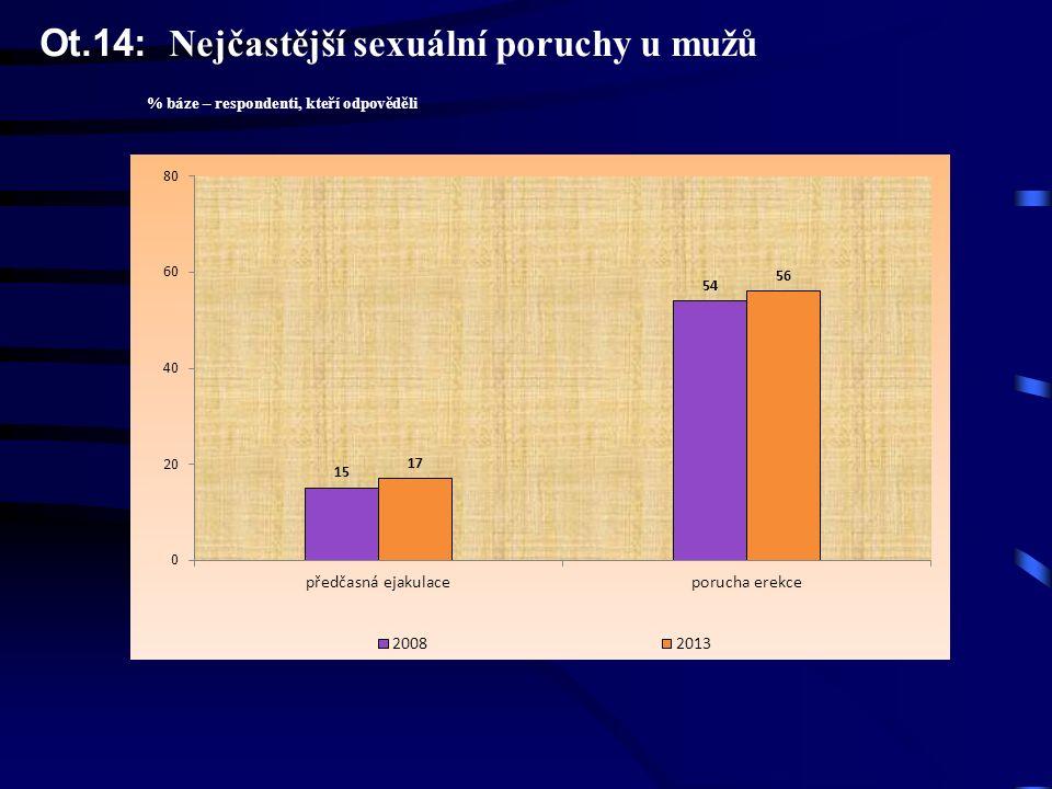 Ot.14: Nejčastější sexuální poruchy u mužů % báze – respondenti, kteří odpověděli