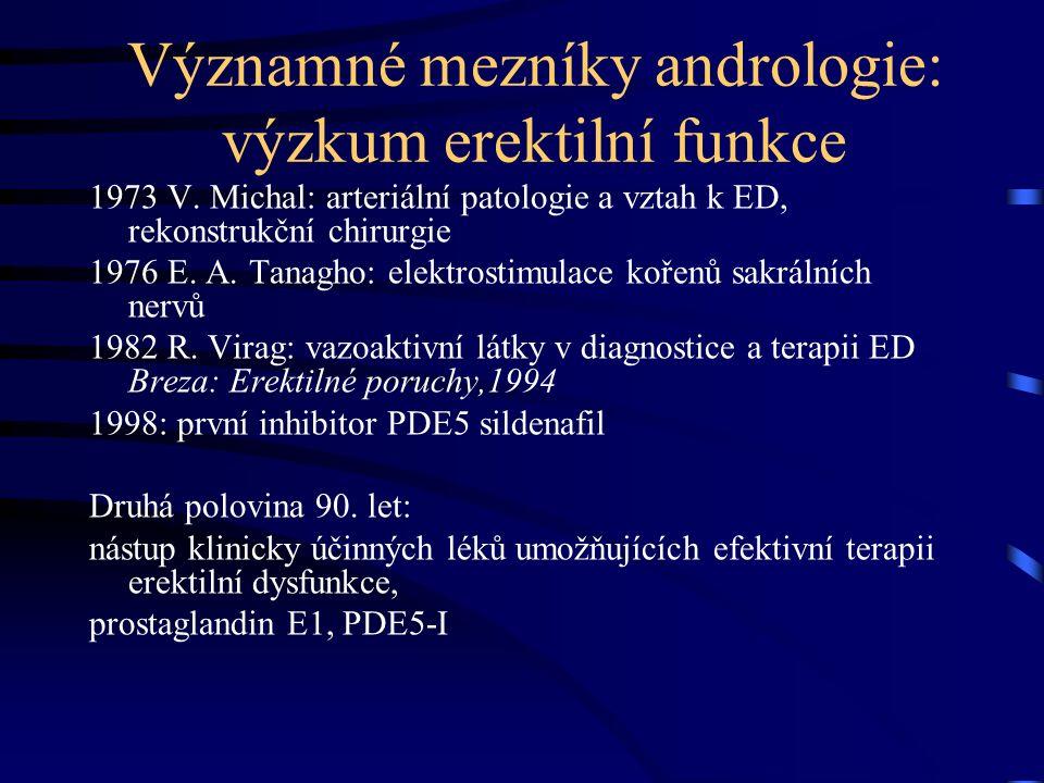 Významné mezníky andrologie: výzkum erektilní funkce 1973 V.